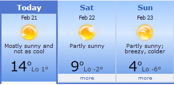 Kansas City forecast for 21-23 Feb 2014
