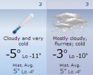 South Bend forecast for 2 - 3 Mar 2014