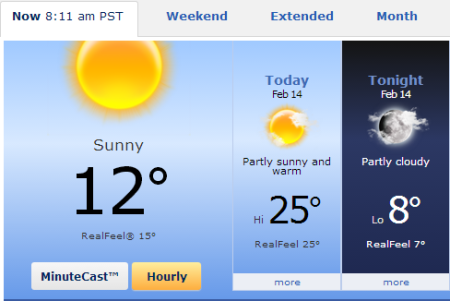 Bakersfield AccuWeather forecast